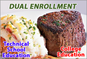 Dual Enrollment in Technical school and College