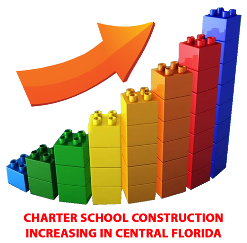 Charter School Construction on the rise